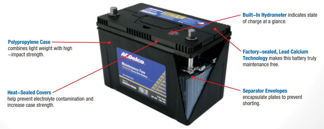 AC Delco Battery Features